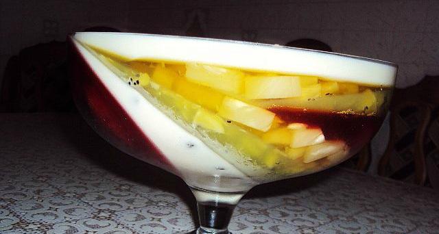 Рецепты желе со сгущенкой